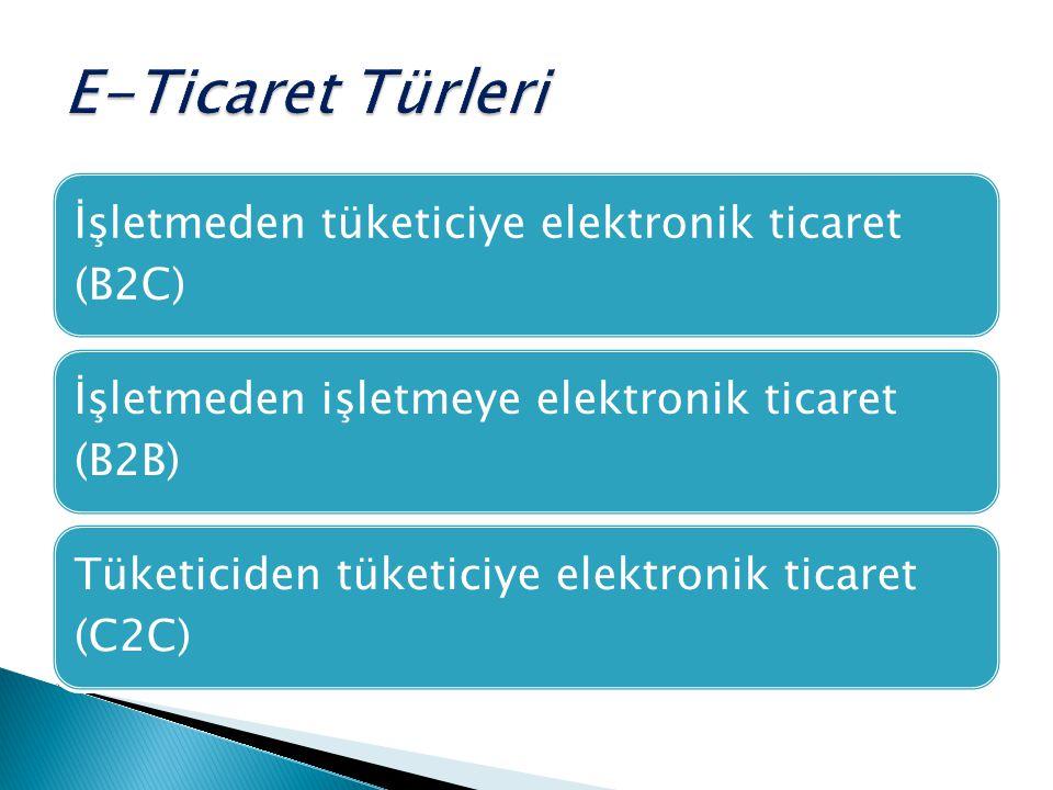 İşletmeden tüketiciye elektronik ticaret (B2C) İşletmeden işletmeye elektronik ticaret (B2B) Tüketiciden tüketiciye elektronik ticaret (C2C)