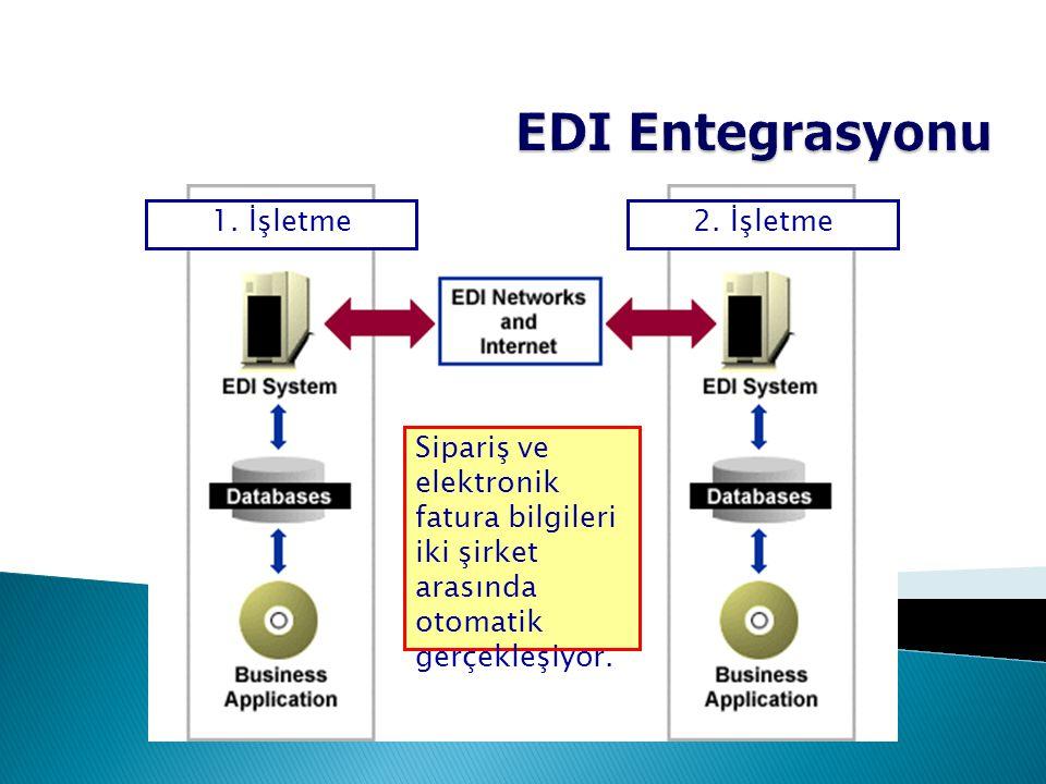 1. İşletme2. İşletme Sipariş ve elektronik fatura bilgileri iki şirket arasında otomatik gerçekleşiyor.