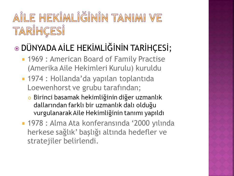 DÜNYADA AİLE HEKİMLİĞİNİN TARİHÇESİ;  1969 : American Board of Family Practise (Amerika Aile Hekimleri Kurulu) kuruldu  1974 : Hollanda'da yapılan