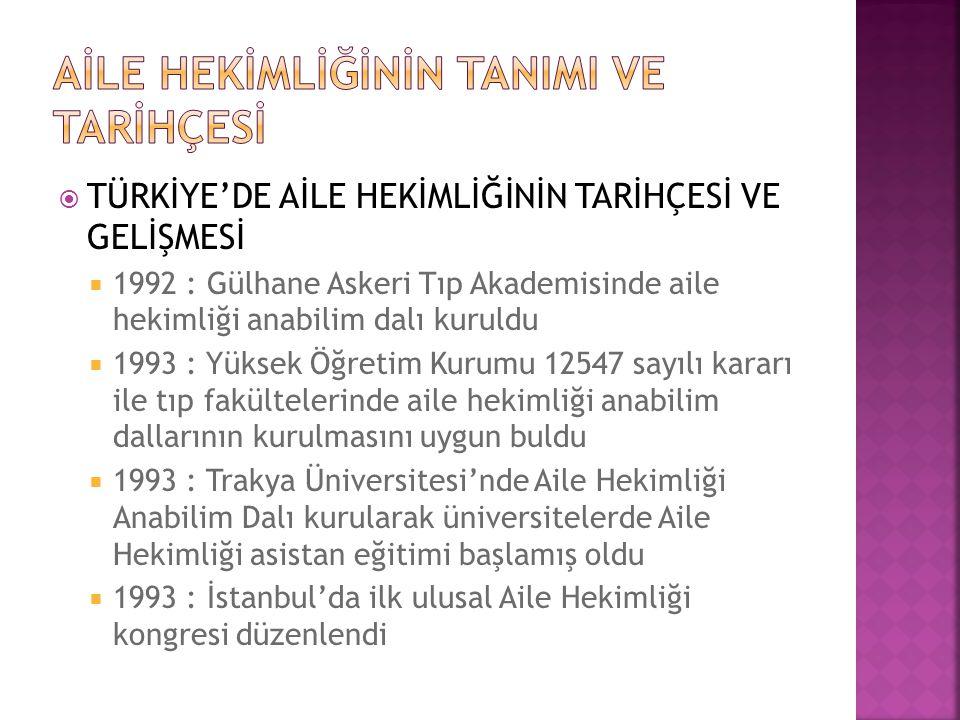  TÜRKİYE'DE AİLE HEKİMLİĞİNİN TARİHÇESİ VE GELİŞMESİ  1992 : Gülhane Askeri Tıp Akademisinde aile hekimliği anabilim dalı kuruldu  1993 : Yüksek Öğ