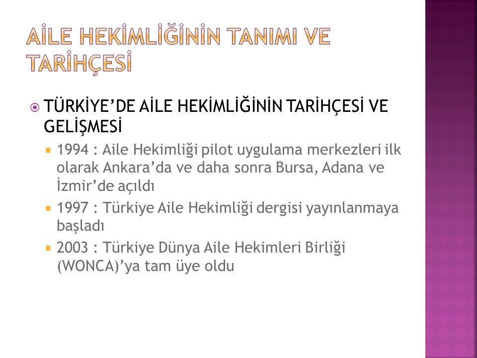  TÜRKİYE'DE AİLE HEKİMLİĞİNİN TARİHÇESİ VE GELİŞMESİ  1994 : Aile Hekimliği pilot uygulama merkezleri ilk olarak Ankara'da ve daha sonra Bursa, Adan