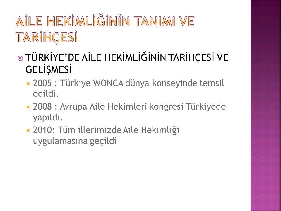  TÜRKİYE'DE AİLE HEKİMLİĞİNİN TARİHÇESİ VE GELİŞMESİ  2005 : Türkiye WONCA dünya konseyinde temsil edildi.  2008 : Avrupa Aile Hekimleri kongresi T