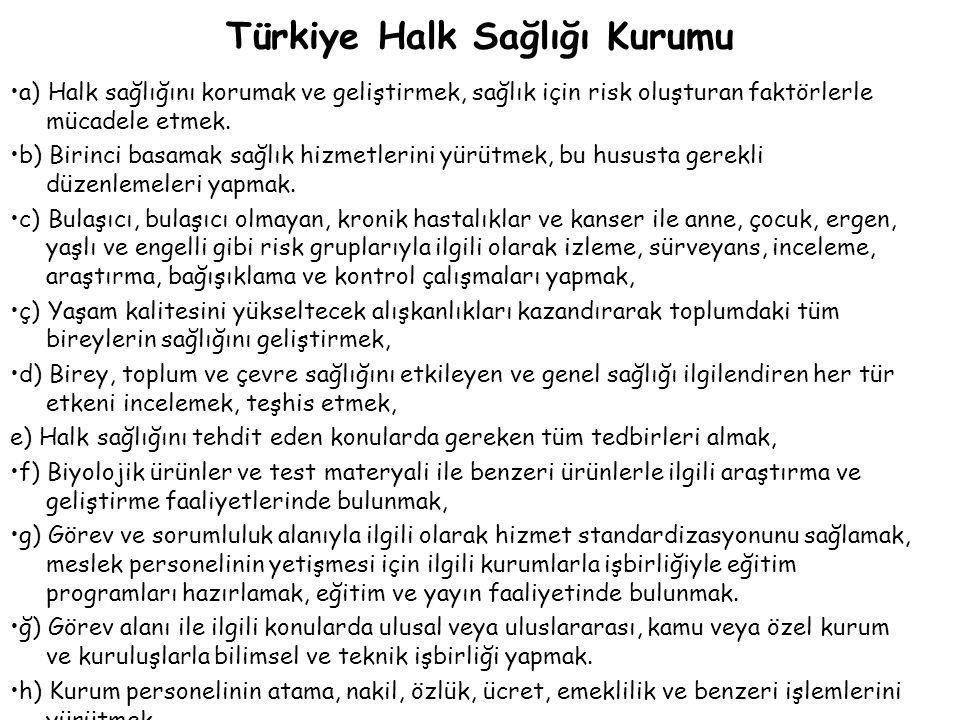 Türkiye Halk Sağlığı Kurumu a) Halk sağlığını korumak ve geliştirmek, sağlık için risk oluşturan faktörlerle mücadele etmek. b) Birinci basamak sağlık