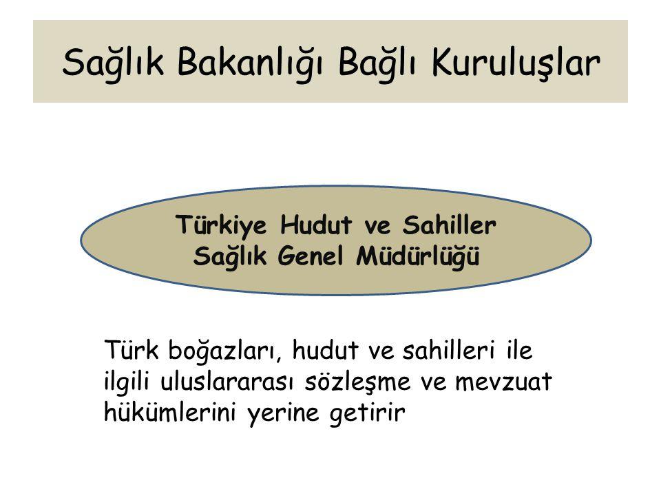 Sağlık Bakanlığı Bağlı Kuruluşlar Türk boğazları, hudut ve sahilleri ile ilgili uluslararası sözleşme ve mevzuat hükümlerini yerine getirir Türkiye Hu
