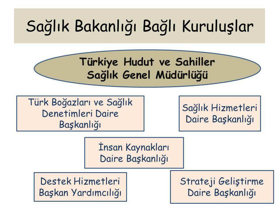 Sağlık Bakanlığı Bağlı Kuruluşlar Türk Boğazları ve Sağlık Denetimleri Daire Başkanlığı Sağlık Hizmetleri Daire Başkanlığı İnsan Kaynakları Daire Başk