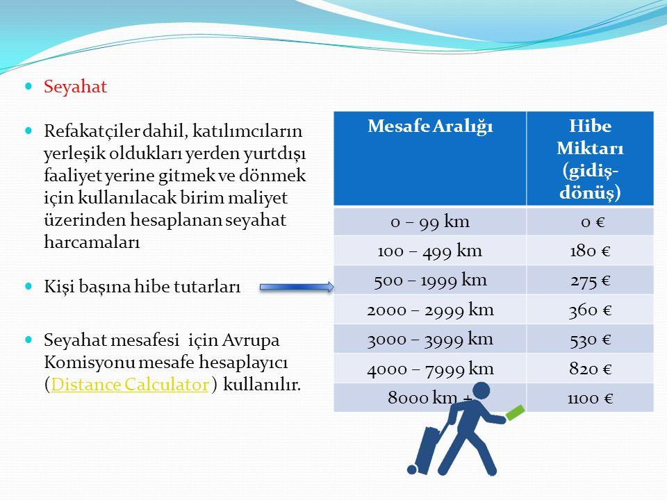 Seyahat Refakatçiler dahil, katılımcıların yerleşik oldukları yerden yurtdışı faaliyet yerine gitmek ve dönmek için kullanılacak birim maliyet üzerinden hesaplanan seyahat harcamaları Kişi başına hibe tutarları Seyahat mesafesi için Avrupa Komisyonu mesafe hesaplayıcı (Distance Calculator ) kullanılır.Distance Calculator Mesafe AralığıHibe Miktarı (gidiş- dönüş) 0 – 99 km 0 € 100 – 499 km180 € 500 – 1999 km275 € 2000 – 2999 km360 € 3000 – 3999 km530 € 4000 – 7999 km820 € 8000 km +1100 €