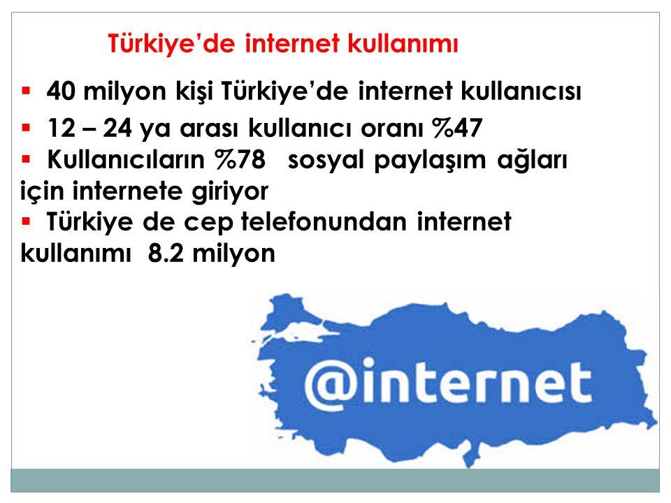 Türkiye'de internet kullanımı  40 milyon kişi Türkiye'de internet kullanıcısı  12 – 24 ya arası kullanıcı oranı %47  Kullanıcıların %78 sosyal paylaşım ağları için internete giriyor  Türkiye de cep telefonundan internet kullanımı 8.2 milyon