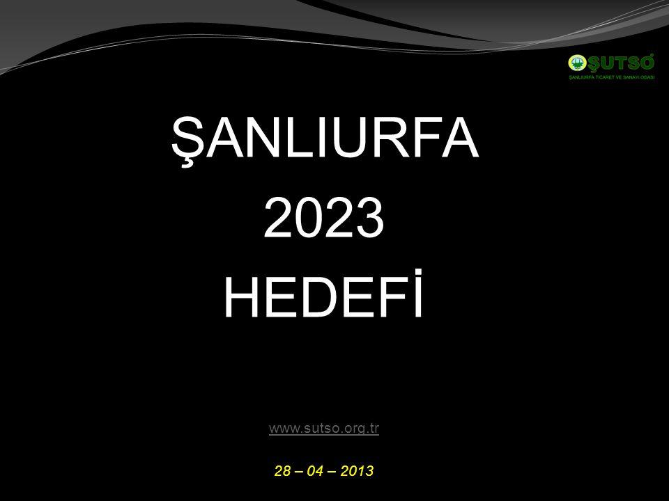 ŞANLIURFA 2023 HEDEFİ www.sutso.org.tr 28 – 04 – 2013