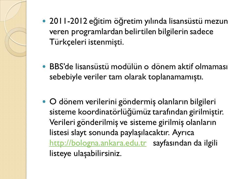 2011-2012 e ğ itim ö ğ retim yılında lisansüstü mezun veren programlardan belirtilen bilgilerin sadece Türkçeleri istenmişti. BBS'de lisansüstü modülü