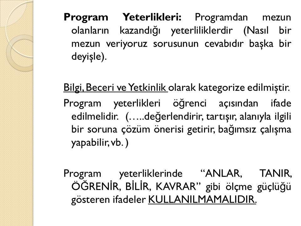 Program Yeterlikleri: Programdan mezun olanların kazandı ğ ı yeterliliklerdir (Nasıl bir mezun veriyoruz sorusunun cevabıdır başka bir deyişle). Bilgi