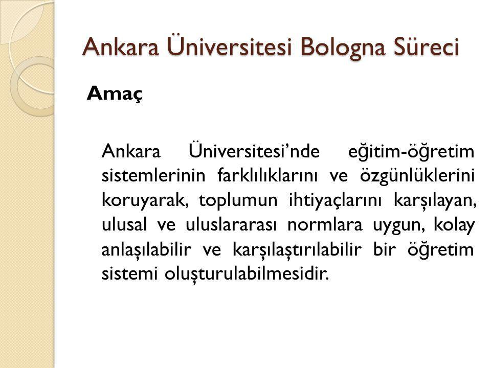 Ankara Üniversitesi Bologna Süreci Amaç Ankara Üniversitesi'nde e ğ itim-ö ğ retim sistemlerinin farklılıklarını ve özgünlüklerini koruyarak, toplumun
