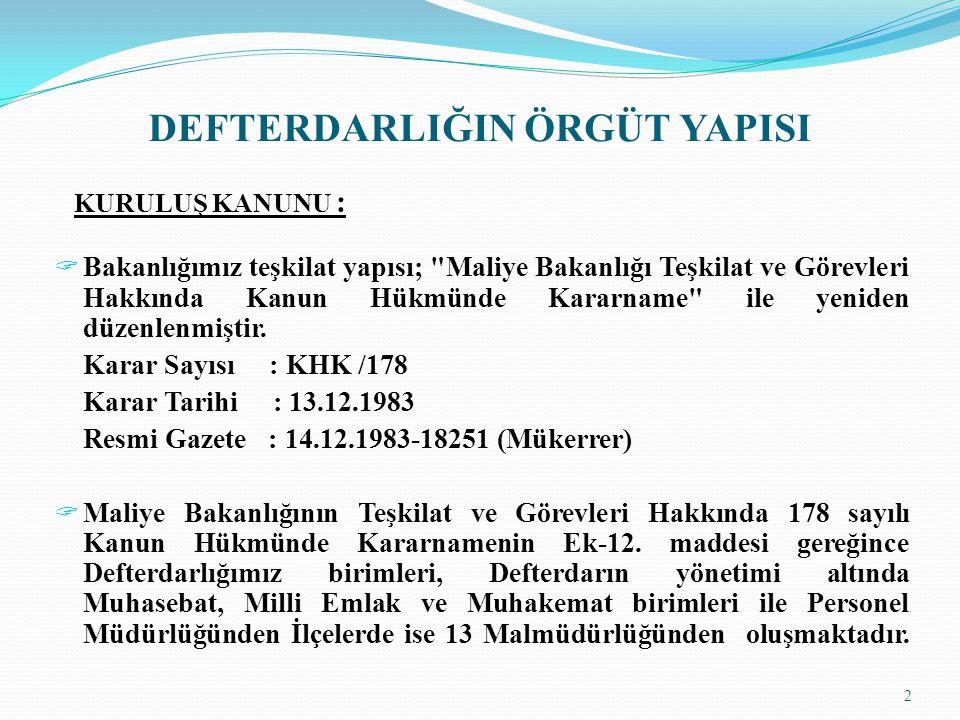 MİLLİ EMLAK FAALİYETLERİ: DEFTERDARLIĞIMIZ MİLLİ EMLAK TAŞINMAZLARI: AY-YILOcsk-2015 İLÇE ADI MAHALLE SAYISI (1) BİNALAR ARSA VE ARAZİLER HİZMET MİSAFİRHANE (4) TÜM KAMU (5) LOJMAN SAYISI DOSYA BAZINDA İŞGALLİ(ECRİMİSİL) TAŞINMAZ ADEDİ TAHSİSLİ (7)İRATLI (8)İLİŞİKLİ (9)TOPLAM (10) TAHSİSLİ (2) KİRALIK (3) ADEDİm2ADEDİm2ADEDİm2ADETm2 Merkez 458390 11193472751154135.858.512,5610.093456.258.707,4665118.551.838,5311.898610.669.058,55 Akçakale 9236 1 365750245.113.569,624.684271.133.383,5028391.592.516,005.469407.839.469,12 Birecik 8141 149 13718.017.022,862.157109.311.624,74126 2.420127.328.647,60 Bozova 8624 1 116775139.840.314,774.034183.358.098,23224.696,154.787223.223.109,15 Ceylanpınar 35212 687018774.446.212,447.018221.058.816,26 7.095225.505.028,70 Harran 9315 1168941781.731.283,722.193135.760.066,1656803.712,002.427138.295.061,88 Halfeti 3827 413041091.015.696,662.57187.284.624,42217.330,122.68288.317.651,20 Hilvan 4422 81057347.182.437,491.497170.552.757,17 1.531177.735.194,66 Siverek 22784 50143330.598.791,253.744424.866.699,6524690.855,504.201456.156.346,40 Suruç 8562 92184919913.223.388,081.63565.155.588,16150,001.84978.378.976,24 Viranşehir 1131162174137911679.050.545,284.911519.633.095,33 5.027598.683.640,61 TOPLAM 13528384142592246013690376.077.774,7344.5372.644.373.461,081.159111.680.948,3049.3863.132.132.184,11 13