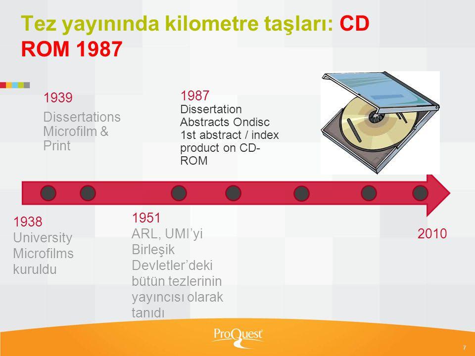 7 Tez yayınında kilometre taşları: CD ROM 1987 1951 ARL, UMI'yi Birleşik Devletler'deki bütün tezlerinin yayıncısı olarak tanıdı 1938 University Micro