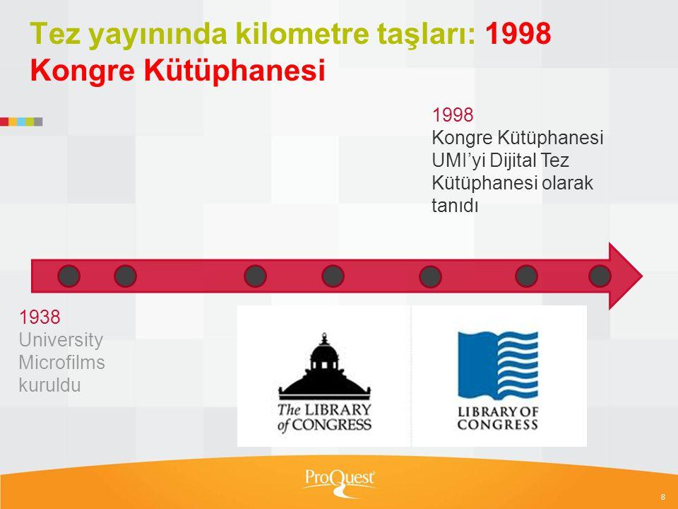 9 Tez yayınında kilometre taşları: ProQuest Platform 2007 1938 University Microfilms kuruldu 2007 ProQuest platformuna taşınma ve PQDT adını alma