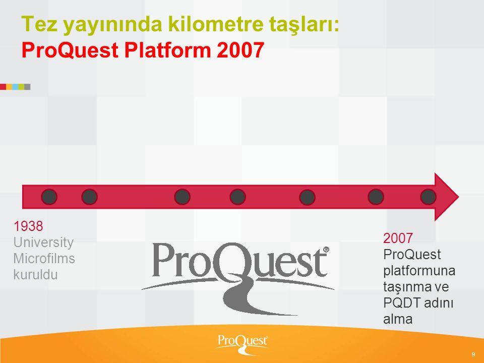 10 Tez yayınında kilometre taşları: Yeni Platform ve Ücretsiz yayınlama 2010 Yeni Platform ve Ücretsiz yayınlama.