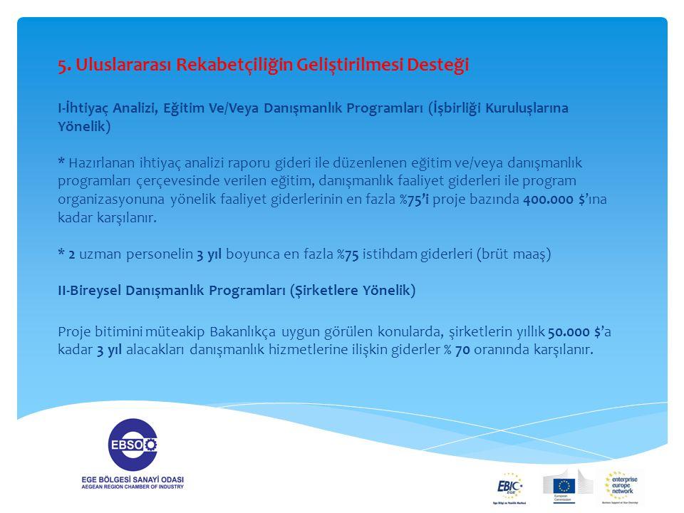 5. Uluslararası Rekabetçiliğin Geliştirilmesi Desteği I-İhtiyaç Analizi, Eğitim Ve/Veya Danışmanlık Programları (İşbirliği Kuruluşlarına Yönelik) * Ha