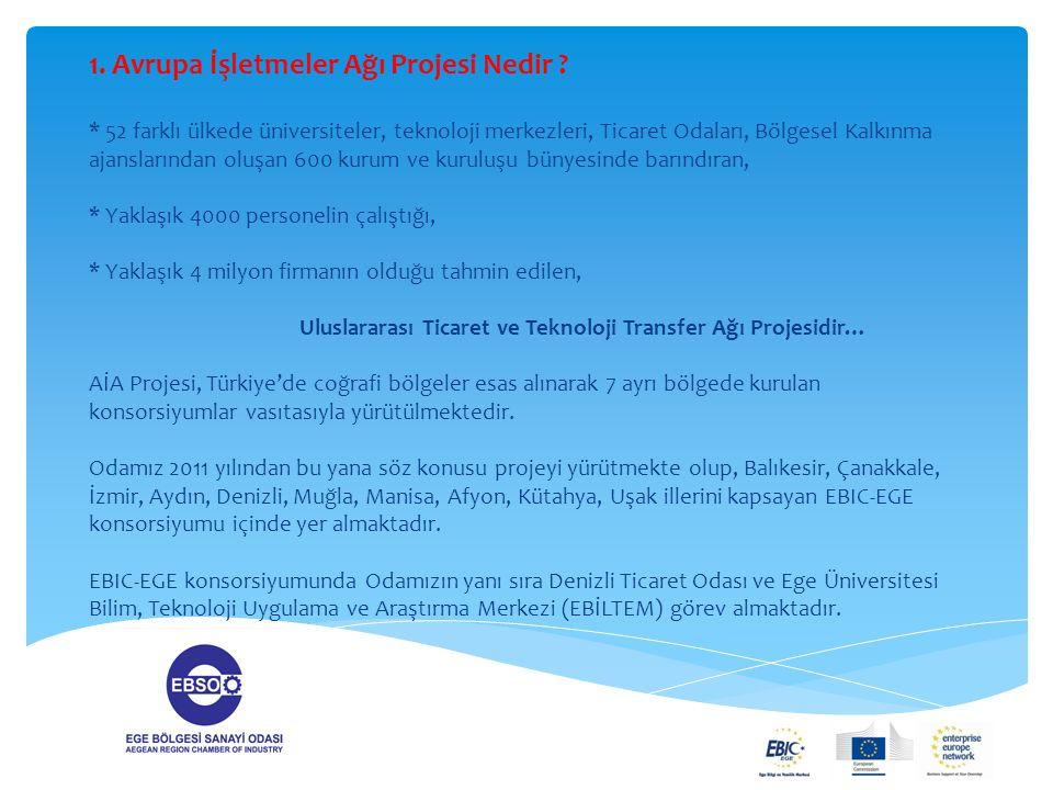 1. Avrupa İşletmeler Ağı Projesi Nedir ? * 52 farklı ülkede üniversiteler, teknoloji merkezleri, Ticaret Odaları, Bölgesel Kalkınma ajanslarından oluş