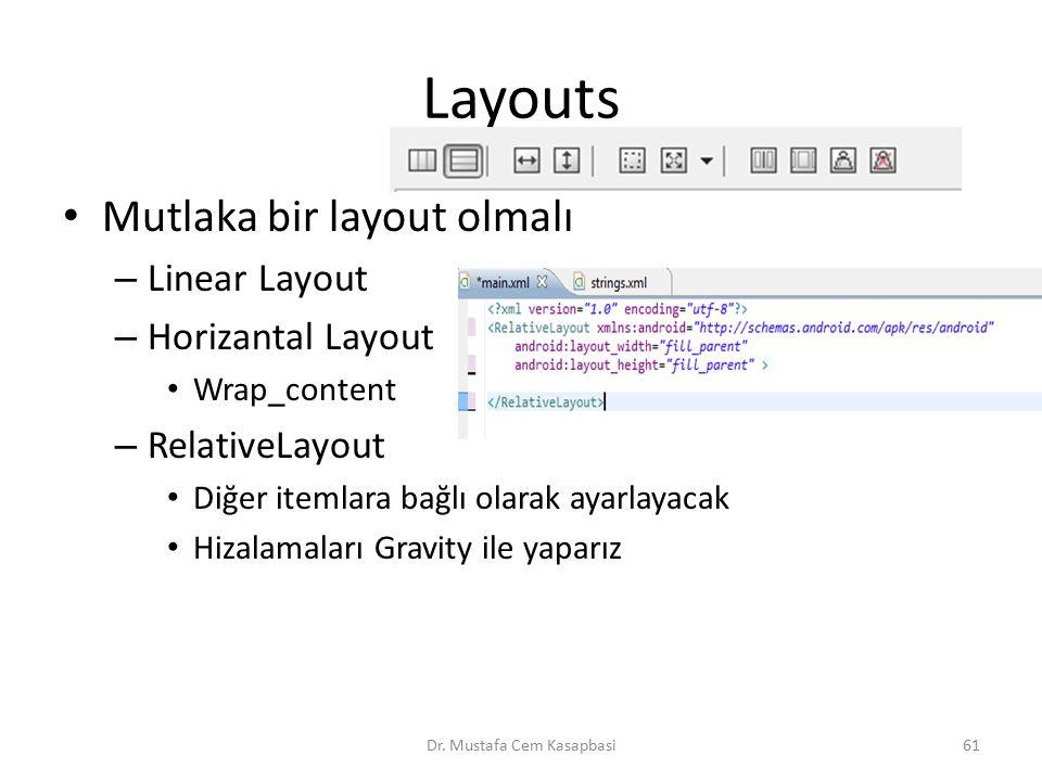 Layouts Mutlaka bir layout olmalı – Linear Layout – Horizantal Layout Wrap_content – RelativeLayout Diğer itemlara bağlı olarak ayarlayacak Hizalamala