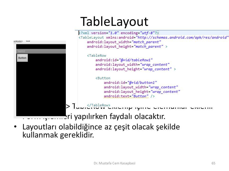 TableLayout TableLayout > TableRow eklenip içine elemanlar eklenir Form işlemleri yapılırken faydalı olacaktır. Layoutları olabildiğince az çeşit olac
