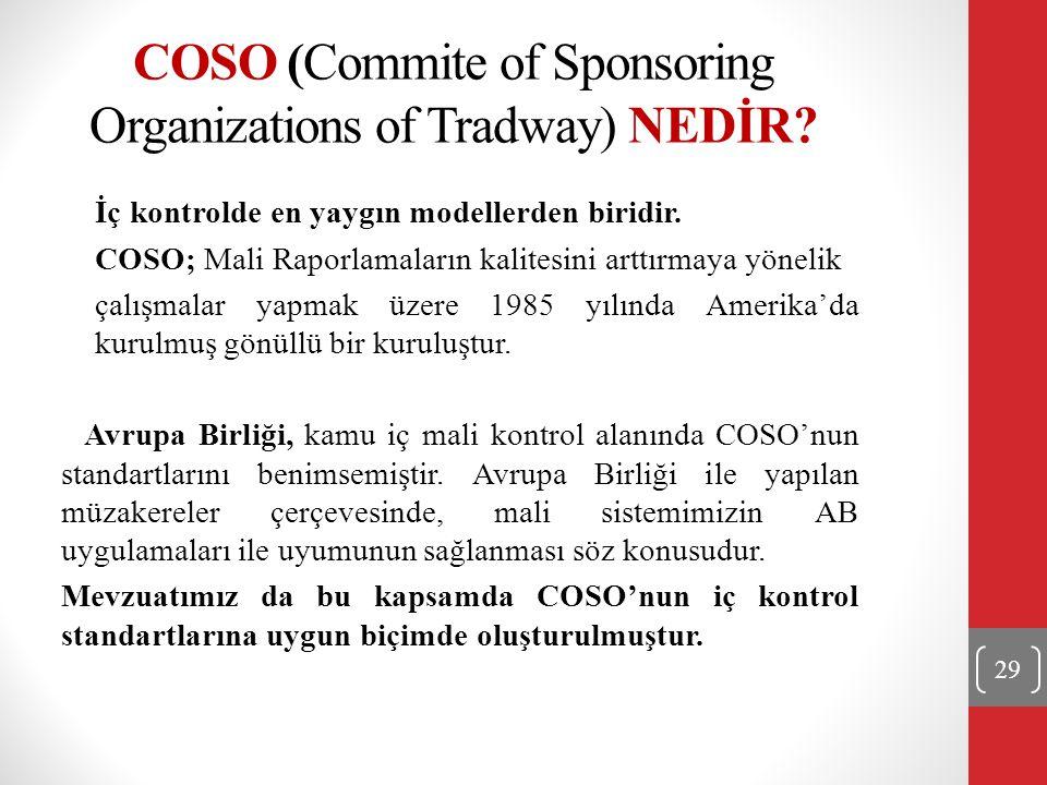 COSO (Commite of Sponsoring Organizations of Tradway) NEDİR? İç kontrolde en yaygın modellerden biridir. COSO; Mali Raporlamaların kalitesini arttırma