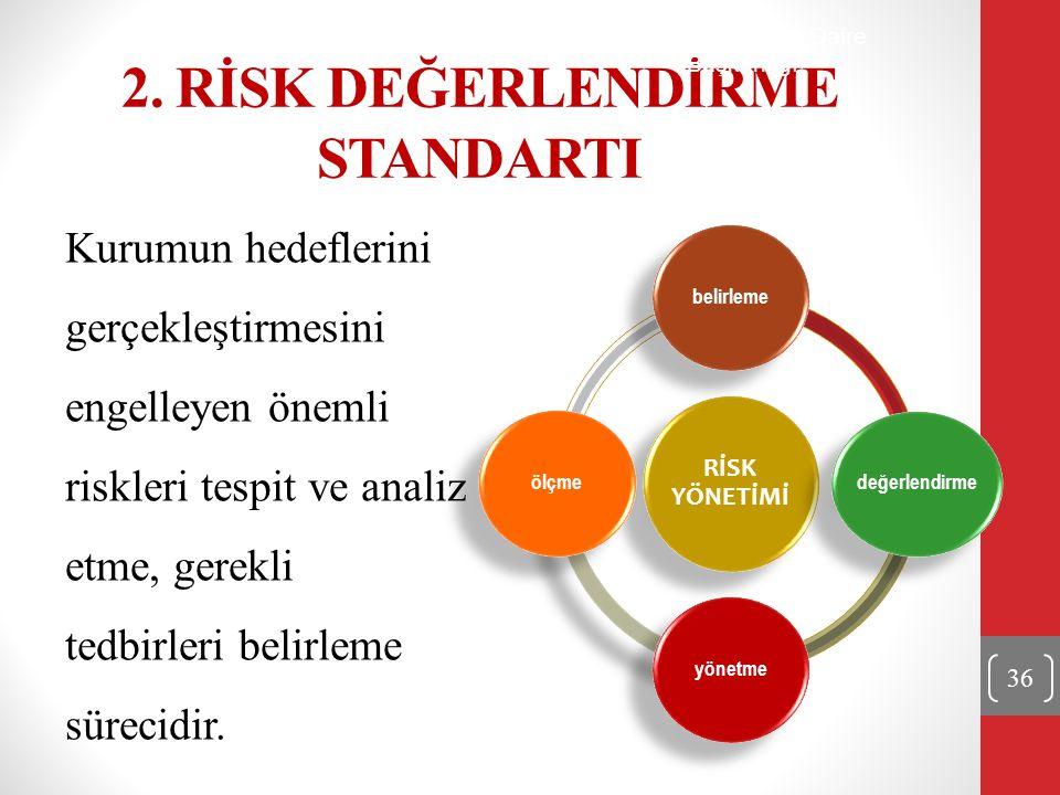 2. RİSK DEĞERLENDİRME STANDARTI Strateji Geliştirme Daire Başkanlığı Kurumun hedeflerini gerçekleştirmesini engelleyen önemli riskleri tespit ve anali