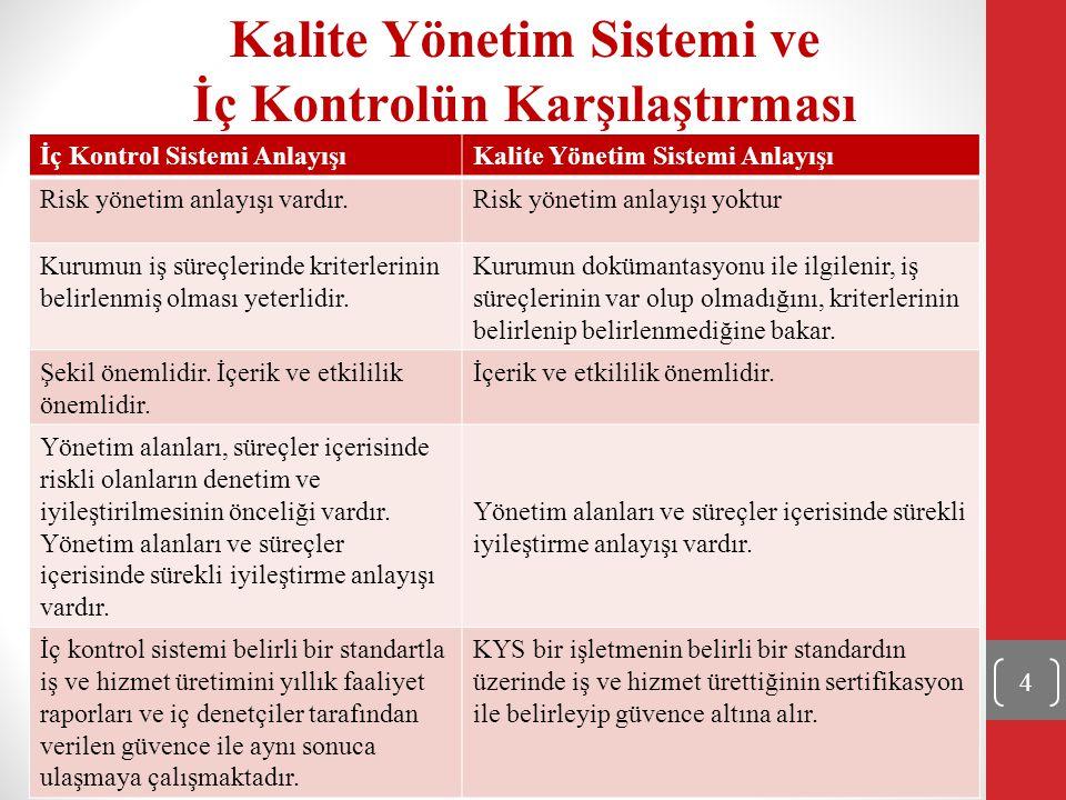 Strateji Geliştirme Daire Başkanlığı 5018 Sayılı Kanun/56. Md. 5