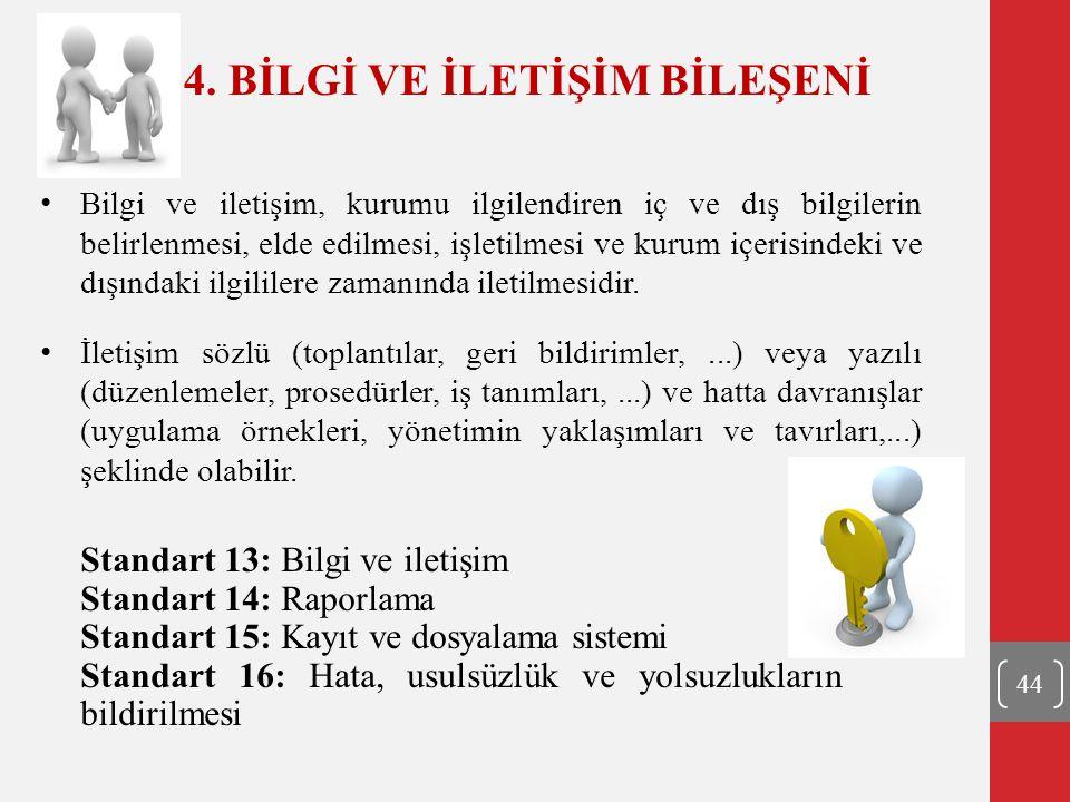4. BİLGİ VE İLETİŞİM BİLEŞENİ Standart 13: Bilgi ve iletişim Standart 14: Raporlama Standart 15: Kayıt ve dosyalama sistemi Standart 16: Hata, usulsüz