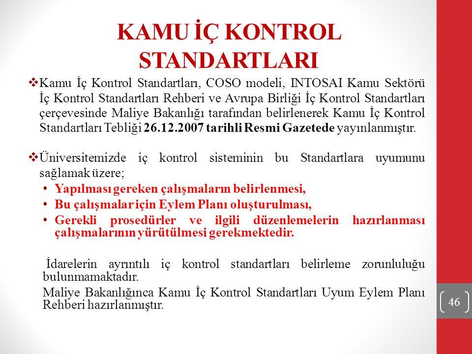 KAMU İÇ KONTROL STANDARTLARI  Kamu İç Kontrol Standartları, COSO modeli, INTOSAI Kamu Sektörü İç Kontrol Standartları Rehberi ve Avrupa Birliği İç Ko