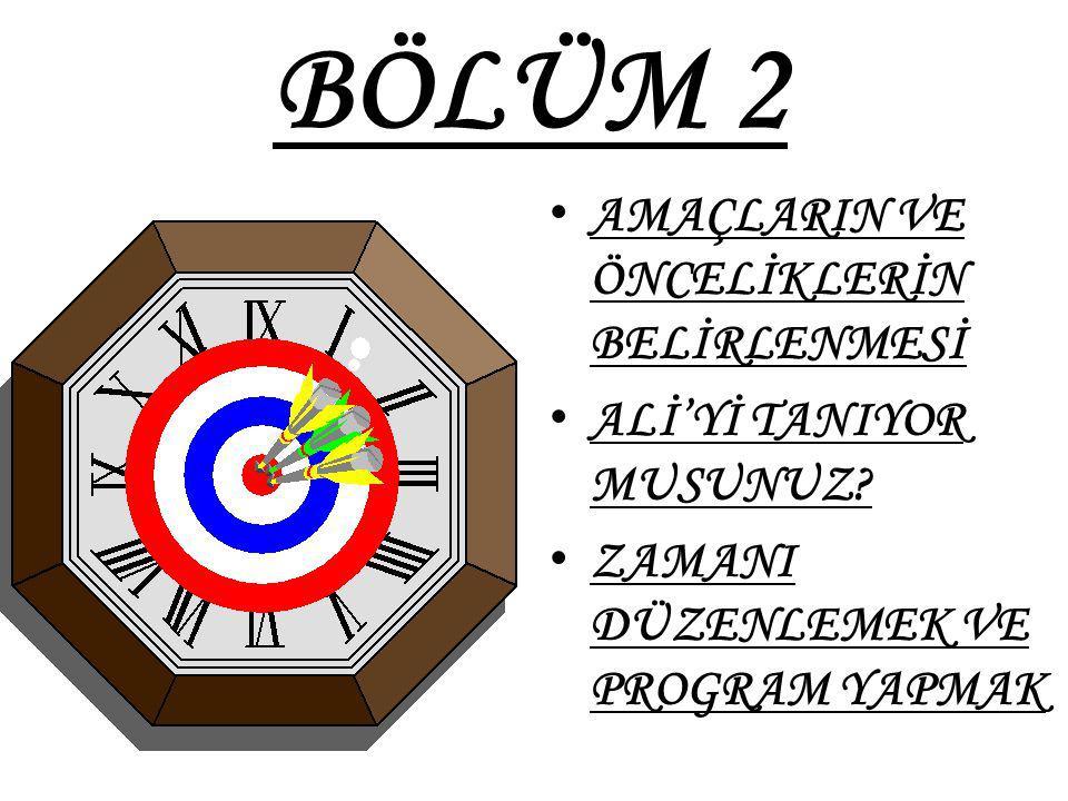 BÖLÜM 2 AMAÇLARIN VE ÖNCELİKLERİN BELİRLENMESİ ALİ'Yİ TANIYOR MUSUNUZ.