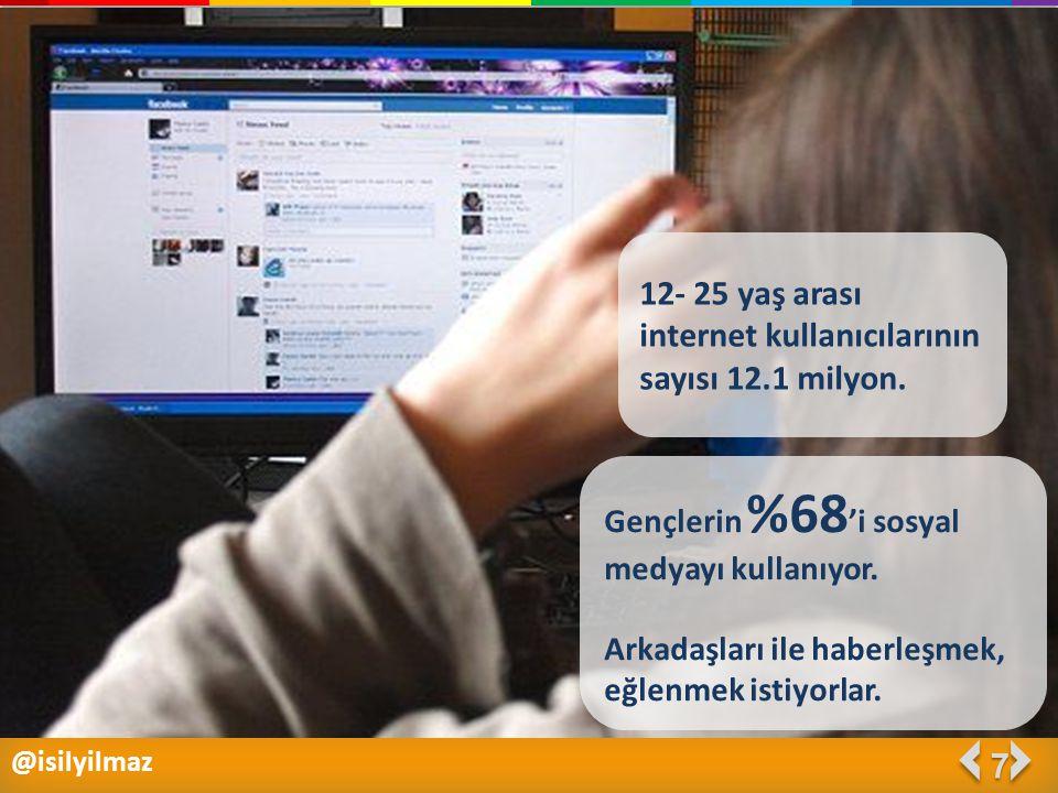 @isilyilmaz 7 12- 25 yaş arası internet kullanıcılarının sayısı 12.1 milyon. Gençlerin %68 'i sosyal medyayı kullanıyor. Arkadaşları ile haberleşmek,