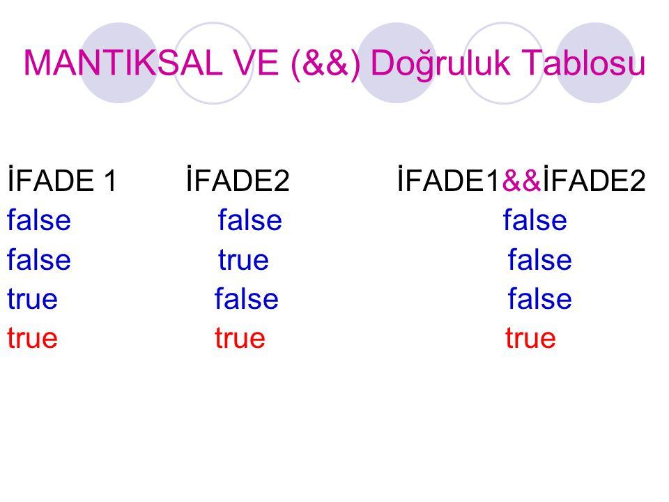 MANTIKSAL VE (&&) Doğruluk Tablosu İFADE 1 İFADE2 İFADE1&&İFADE2 false false false false true false true false false true true true