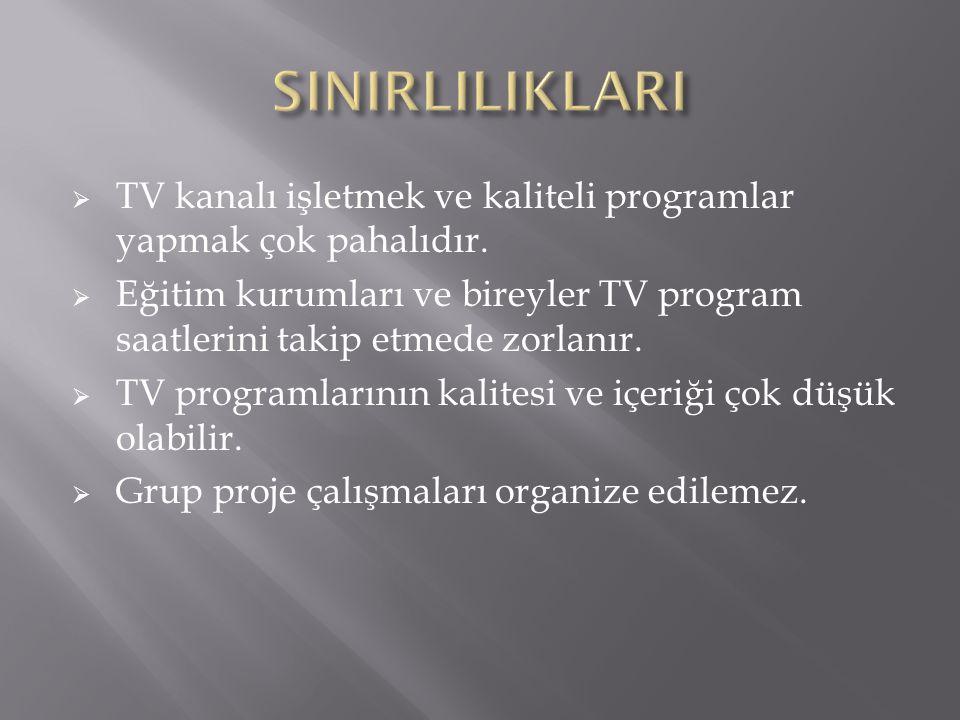  TV kanalı işletmek ve kaliteli programlar yapmak çok pahalıdır.  Eğitim kurumları ve bireyler TV program saatlerini takip etmede zorlanır.  TV pro