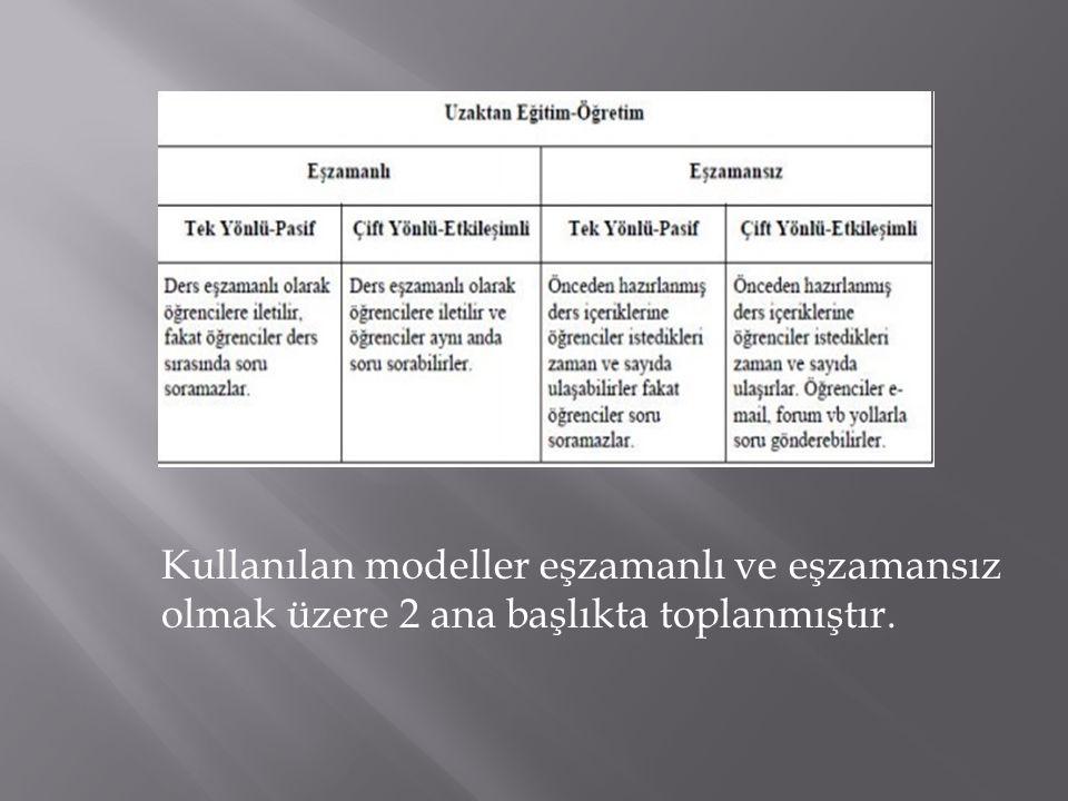 Kullanılan modeller eşzamanlı ve eşzamansız olmak üzere 2 ana başlıkta toplanmıştır.
