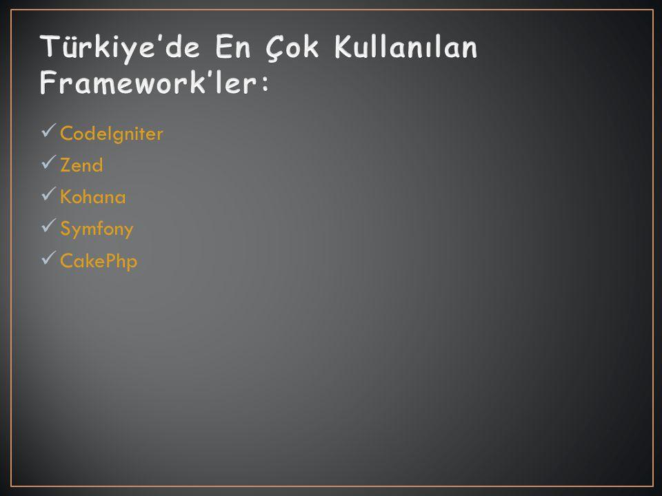 CodeIgniter Zend Kohana Symfony CakePhp