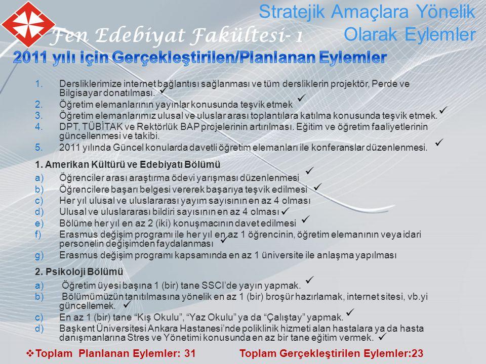 Fen Edebiyat Fakültesi- 1 Stratejik Amaçlara Yönelik Olarak Eylemler  Toplam Planlanan Eylemler: 31 Toplam Gerçekleştirilen Eylemler:23