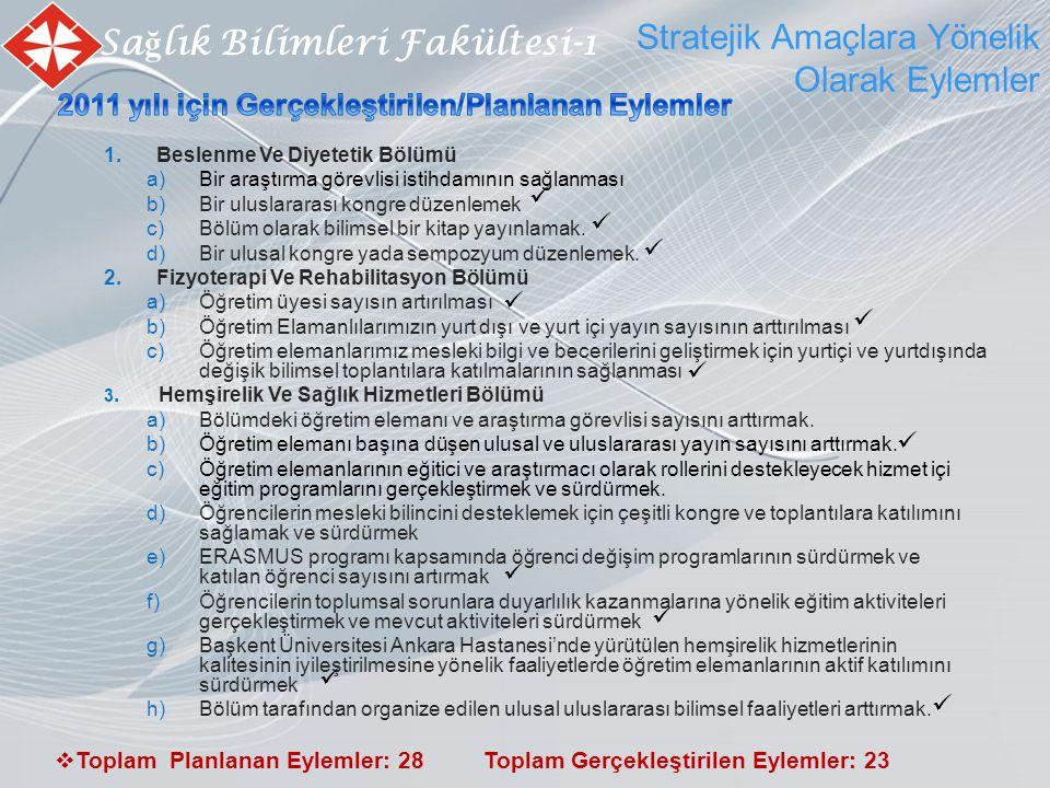 Sa ğ lık Bilimleri Fakültesi-1 Stratejik Amaçlara Yönelik Olarak Eylemler  Toplam Planlanan Eylemler: 28 Toplam Gerçekleştirilen Eylemler: 23