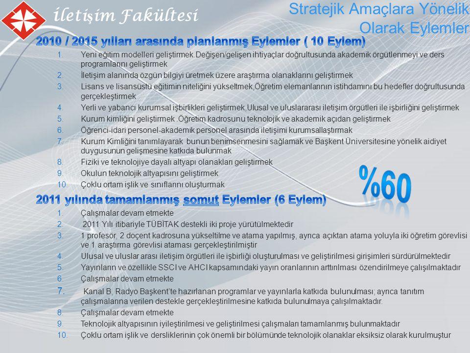 i leti ş im Fakültesi Stratejik Amaçlara Yönelik Olarak Eylemler