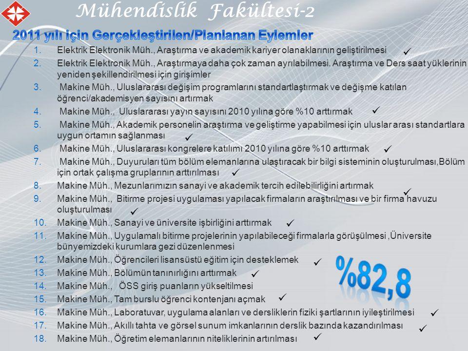 Mühendislik Fakültesi-2