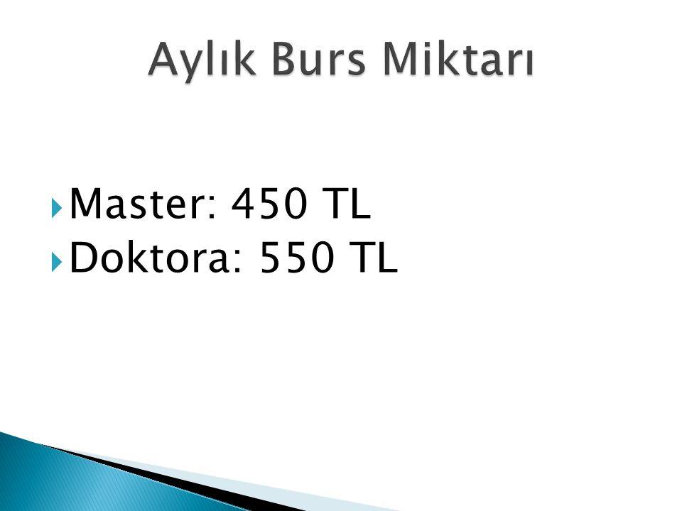  Master: 450 TL  Doktora: 550 TL