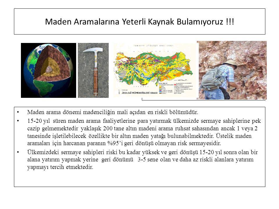 Maden Aramalarına Yeterli Kaynak Bulamıyoruz !!.