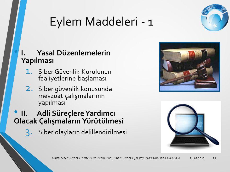 Eylem Maddeleri - 1 I.Yasal Düzenlemelerin Yapılması 1. Siber Güvenlik Kurulunun faaliyetlerine başlaması 2. Siber güvenlik konusunda mevzuat çalışmal