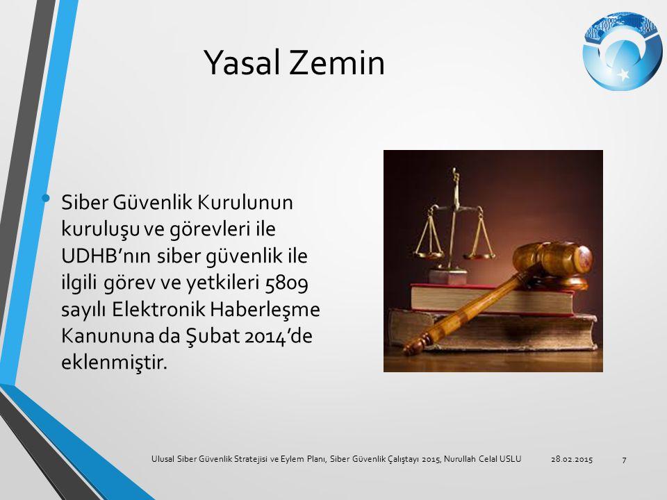 Yasal Zemin Siber Güvenlik Kurulunun kuruluşu ve görevleri ile UDHB'nın siber güvenlik ile ilgili görev ve yetkileri 5809 sayılı Elektronik Haberleşme