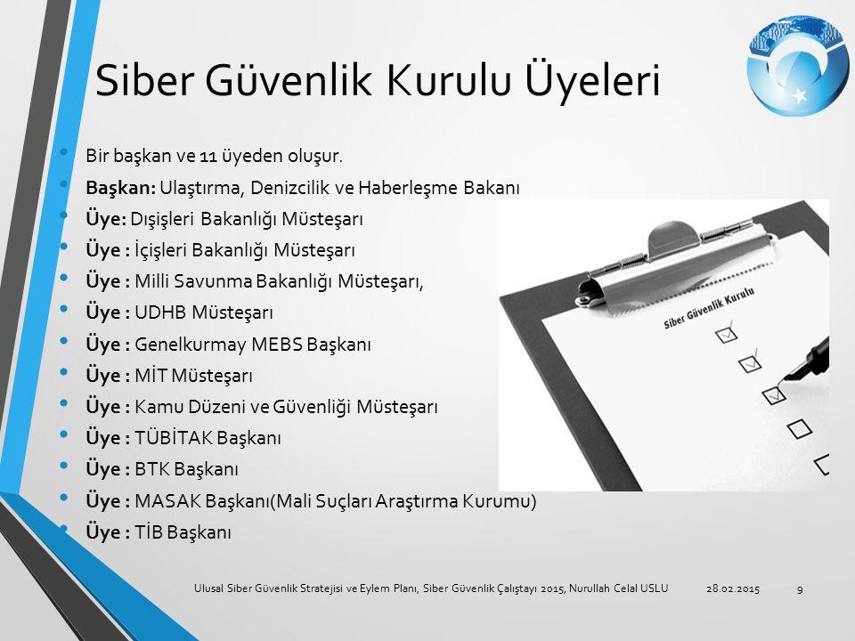 Siber Güvenlik Kurulu Üyeleri Bir başkan ve 11 üyeden oluşur. Başkan: Ulaştırma, Denizcilik ve Haberleşme Bakanı Üye: Dışişleri Bakanlığı Müsteşarı Üy