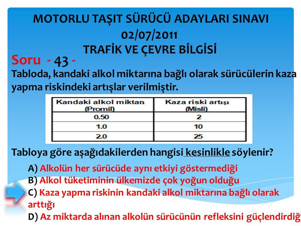 Tabloda, kandaki alkol miktarına bağlı olarak sürücülerin kaza yapma riskindeki artışlar verilmiştir. Tabloya göre aşağıdakilerden hangisi kesinlikle