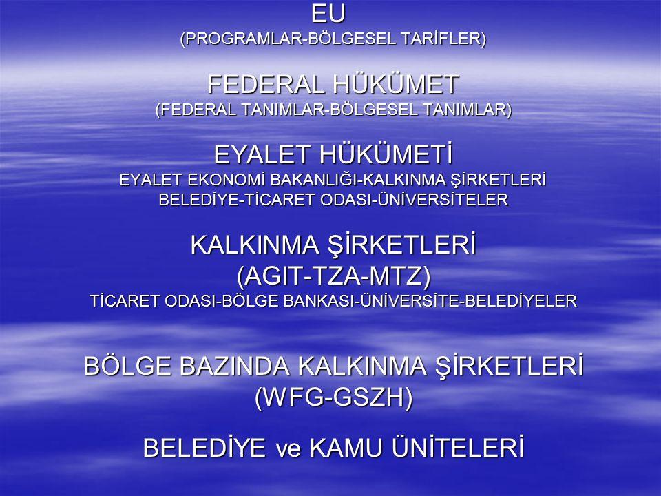 EU EU (PROGRAMLAR-BÖLGESEL TARİFLER) FEDERAL HÜKÜMET (FEDERAL TANIMLAR-BÖLGESEL TANIMLAR) EYALET HÜKÜMETİ EYALET EKONOMİ BAKANLIĞI-KALKINMA ŞİRKETLERİ