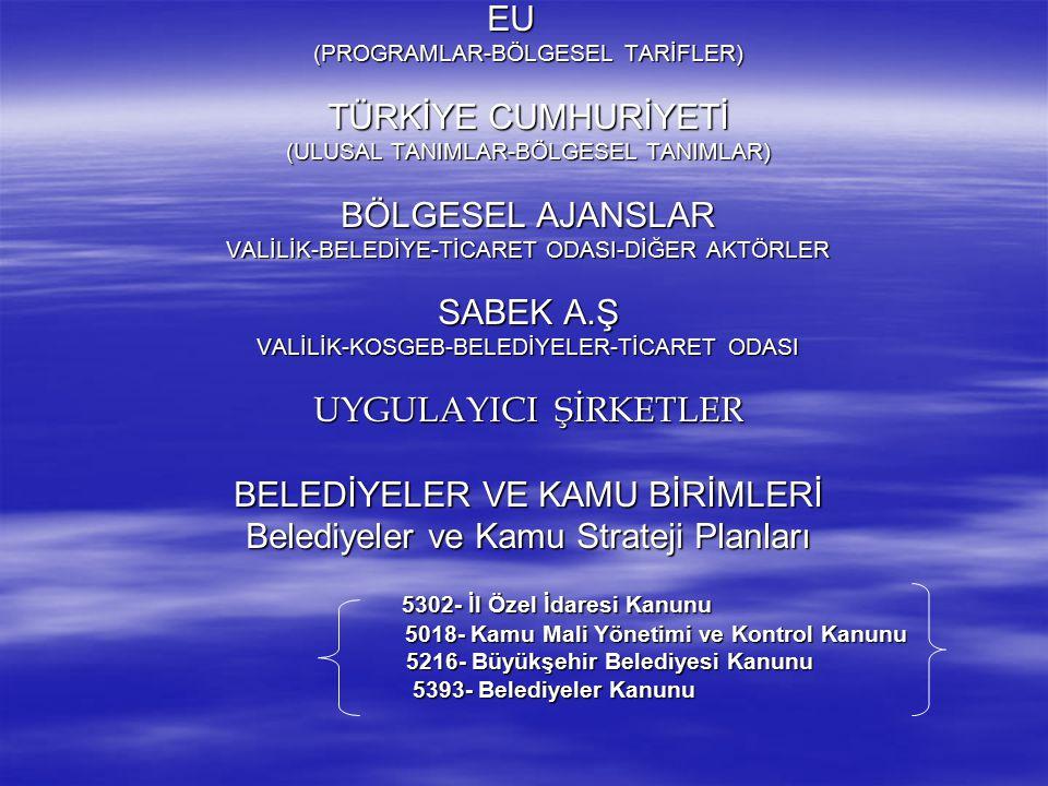 EU EU (PROGRAMLAR-BÖLGESEL TARİFLER) TÜRKİYE CUMHURİYETİ (ULUSAL TANIMLAR-BÖLGESEL TANIMLAR) BÖLGESEL AJANSLAR VALİLİK-BELEDİYE-TİCARET ODASI-DİĞER AK