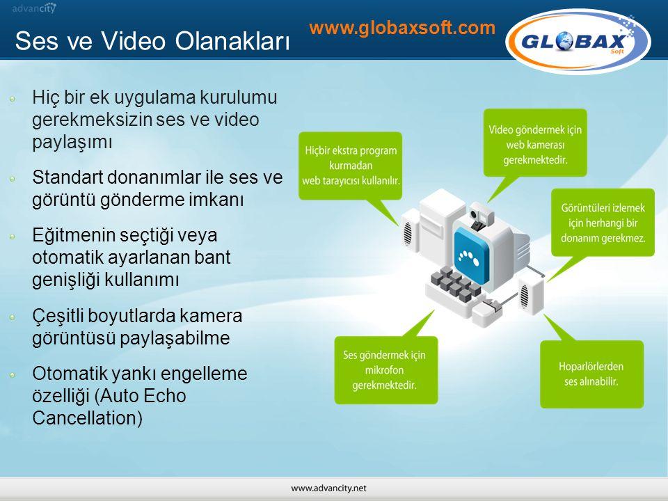 Ses ve Video Olanakları Hiç bir ek uygulama kurulumu gerekmeksizin ses ve video paylaşımı Standart donanımlar ile ses ve görüntü gönderme imkanı Eğitm