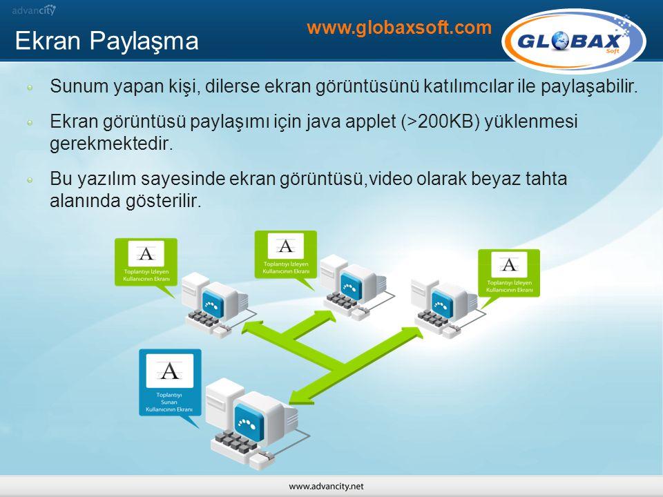 Ekran Paylaşma Sunum yapan kişi, dilerse ekran görüntüsünü katılımcılar ile paylaşabilir. Ekran görüntüsü paylaşımı için java applet (>200KB) yüklenme