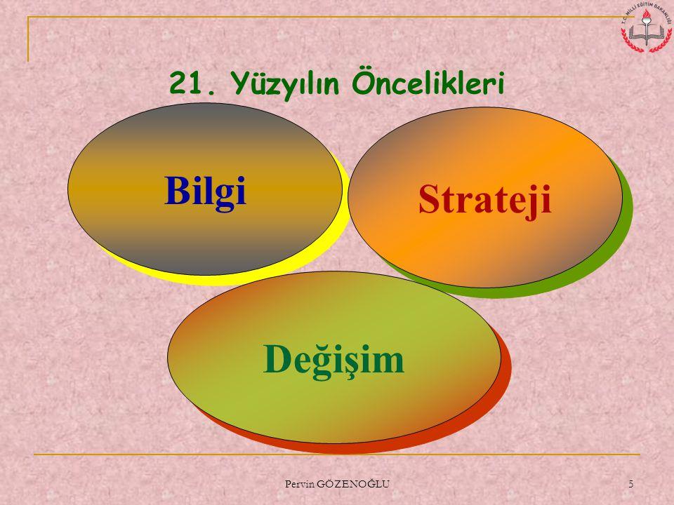 Pervin GÖZENOĞLU 15  Stratejiler  Örgüt Yapısı  Yönetim tarzı  İşgücü  Sistem  Süreç  Kültür  Beceri İç faktörler
