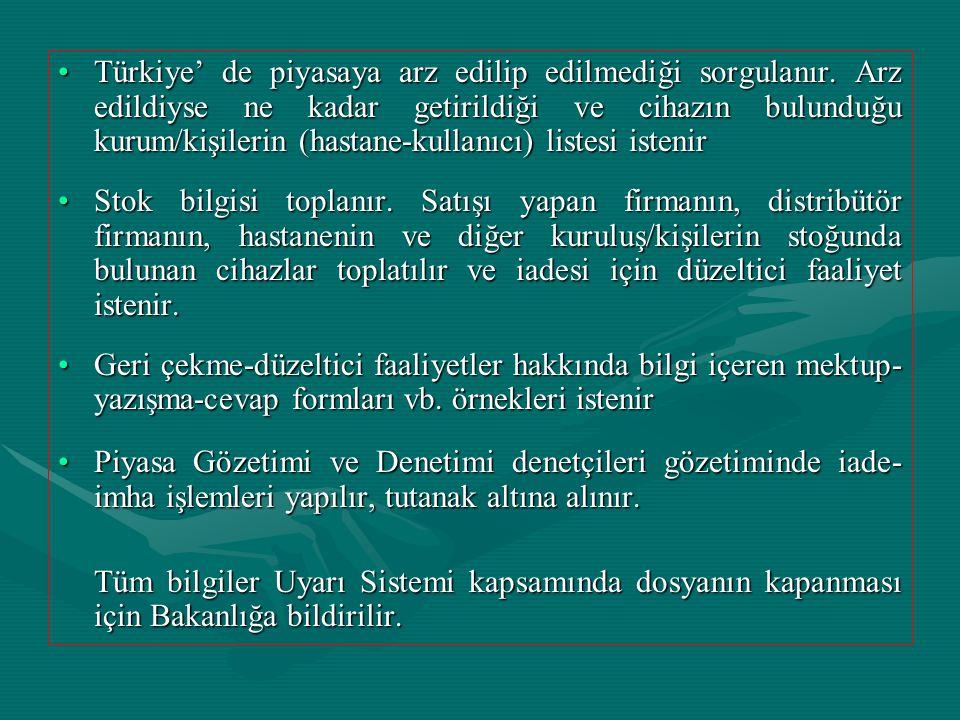 Türkiye' de piyasaya arz edilip edilmediği sorgulanır.